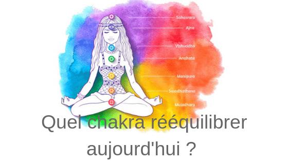 test chakra