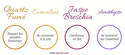 Comment accepter son corps